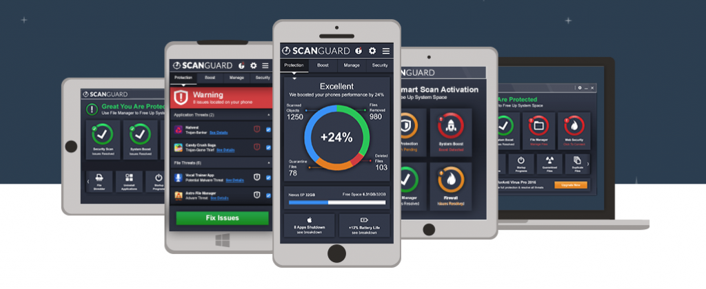 ScanGuard Antivirus Review